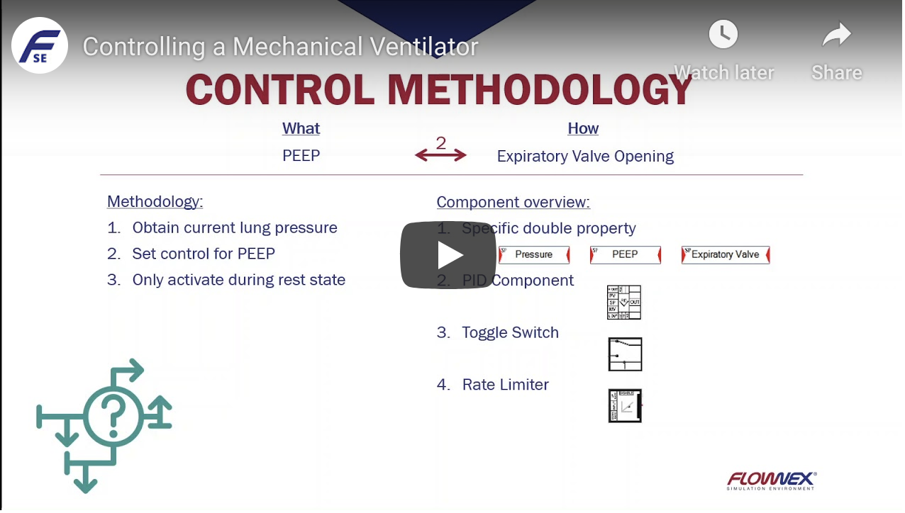 SIMULATION AND CONTROL OF A MECHANICAL VENTILATOR P.2